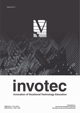 INVOTEC Cover