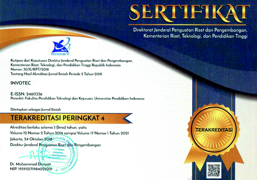 Are Vocational High School Students Ready To Be Entrepreneur